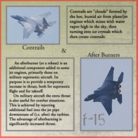Air Forcd F-15 Scrapbook Layout